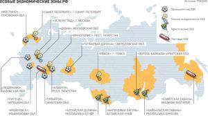Nga dừng thành lập các đặc khu kinh tế mới, đóng cửa 10 đặc khu không hiệu quả